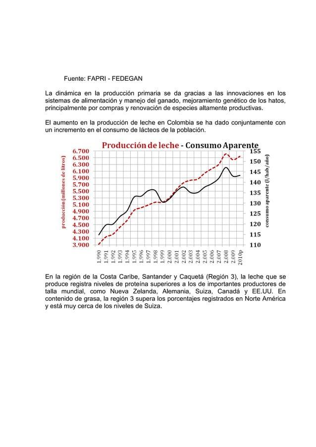 Fuente: FAPRI - FEDEGANLa dinámica en la producción primaria se da gracias a las innovaciones en lossistemas de alimentaci...