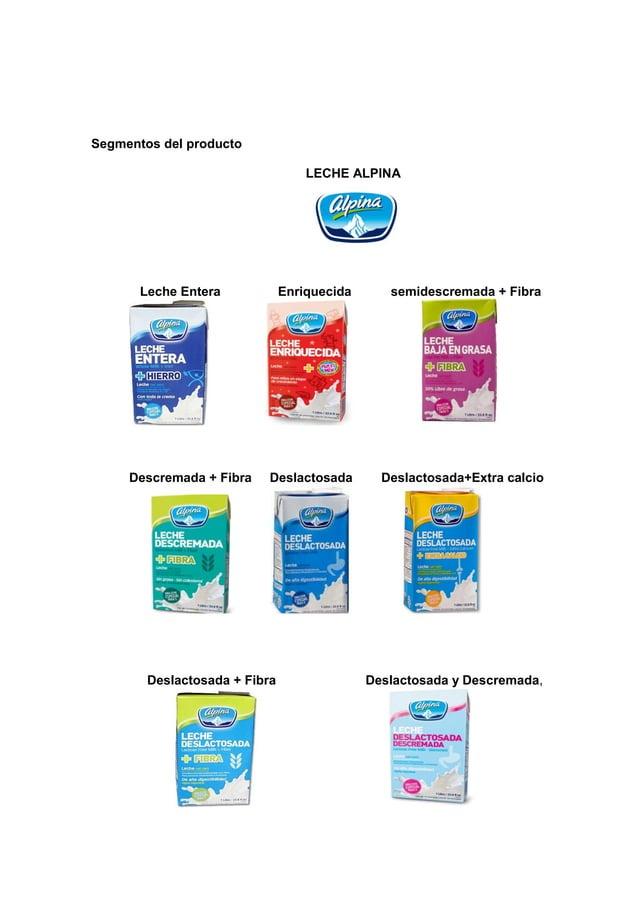 Segmentos del productoLECHE ALPINALeche Entera Enriquecida semidescremada + FibraDescremada + Fibra Deslactosada Deslactos...