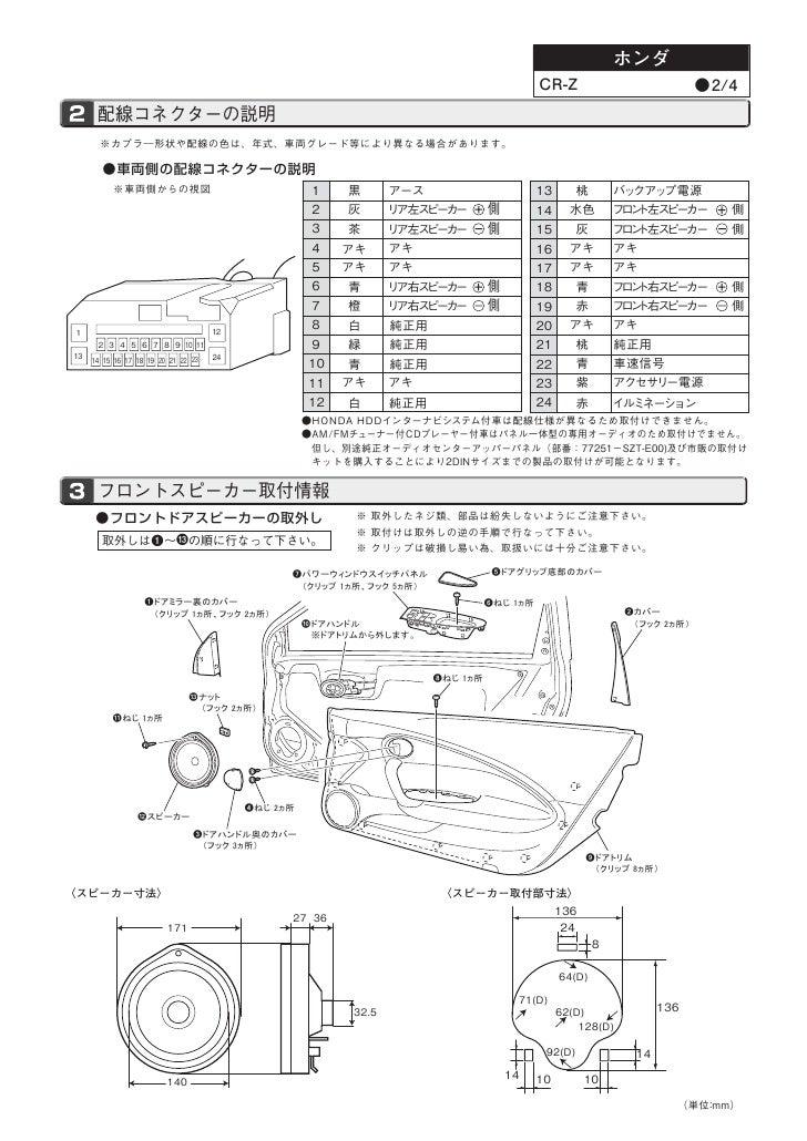 CR-Z 助手席エアバッグ解除ランプ