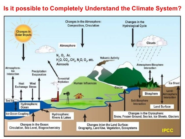 impacts of climate change and variability on transportation system essay Climate on all temporal and spatial scales beyond that of indi-vidual weather events variability may be due to natural internal processes within the climate system, or to variations in natural or anthropogenic (human-driven) external forcing global climate change indicates a change in either the mean state of the climate or in its variability.