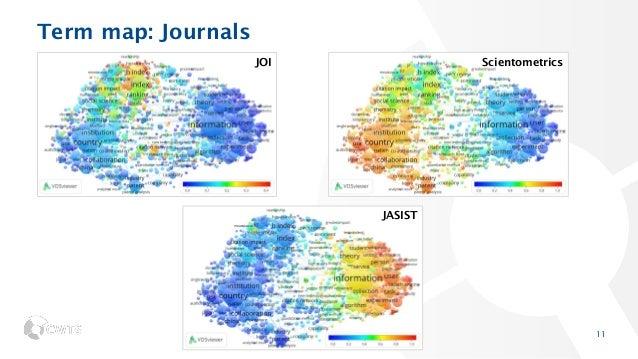 Term map: Journals 11 JOI Scientometrics JASIST