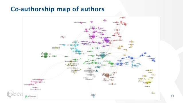 Co-authorship map of authors 14