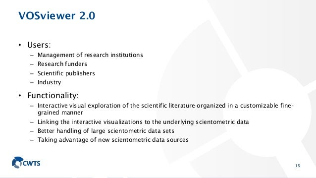 VOSviewer 2.0 • Users: – Management of research institutions – Research funders – Scientific publishers – Industry • Funct...