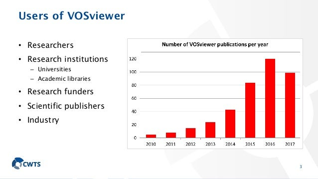 Users of VOSviewer • Researchers • Research institutions – Universities – Academic libraries • Research funders • Scientif...