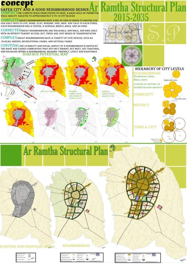 Al ramtha city jordan surface potential map final3 sp sr ramtha structural plan 2015 2035 surface potential map concept compactthe 5 publicscrutiny Choice Image