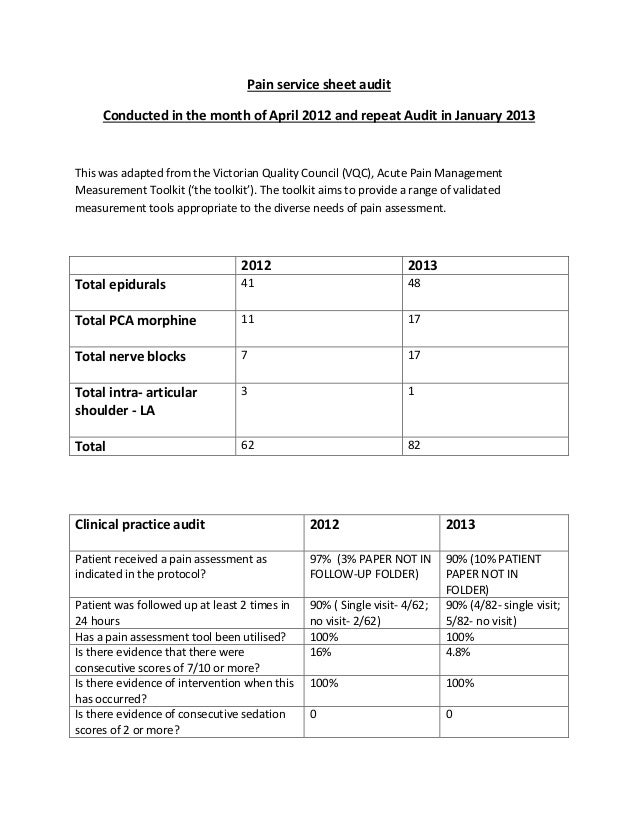 Standards and nursing audit a tool