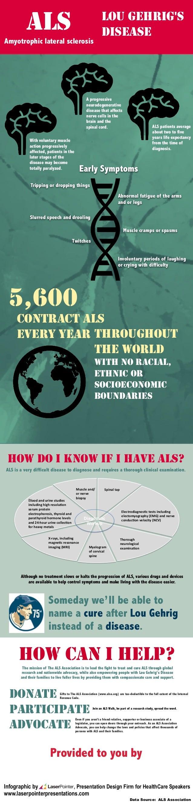 Als Infographic