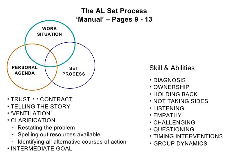 The AL Set Process                            'Manual' – Pages 9 - 13              WORK            SITUATION PERSONAL     ...