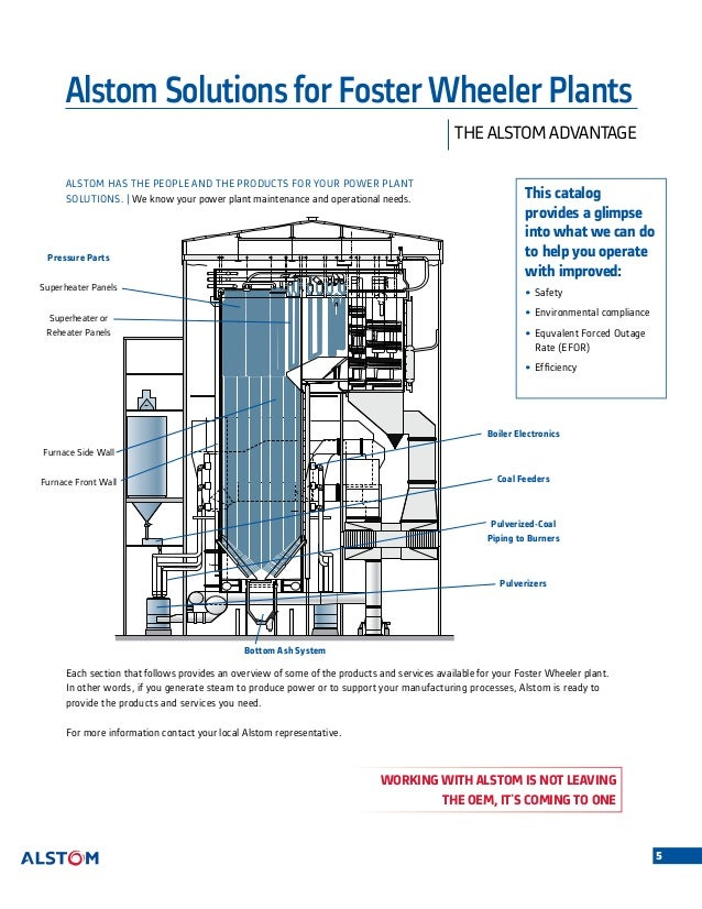 Foster Wheeler D Type Steam Boiler Piping Diagram - Enthusiast ...
