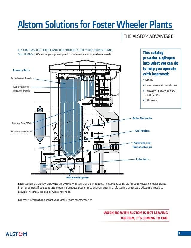 Alstom parts for foster wheeler plants