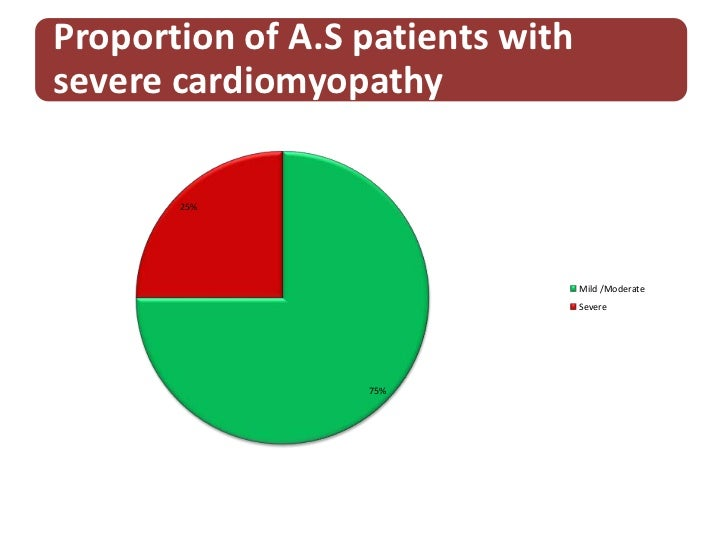 A hopeful sign<br />Neuropathy-amongst 58 Alström subjects with up to 25 yrs of diabetes none had neuropathy compared with...