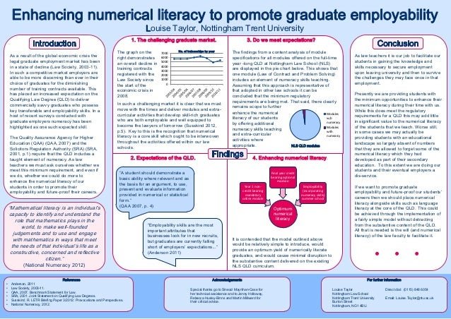 Enhancing numerical literacy to promote graduate employability Louise Taylor, Nottingham Trent University  1. The challeng...