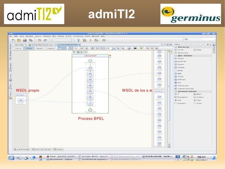 admiTI2 WSDL propio Proceso BPEL WSDL de los s.w.