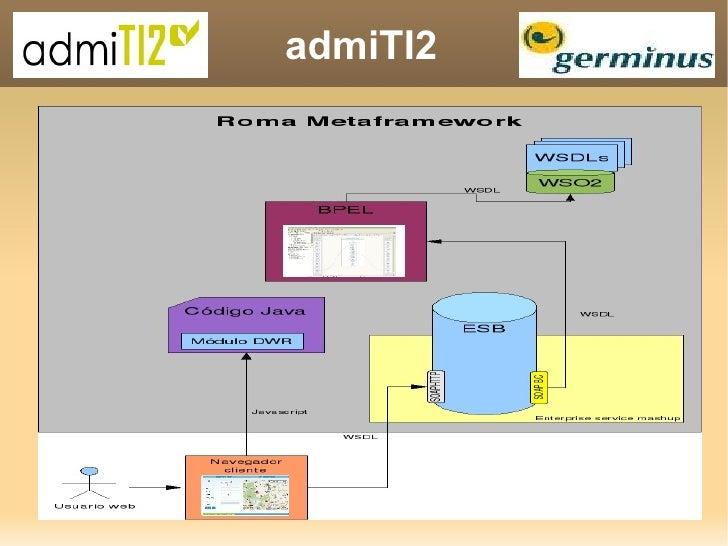 admiTI2 Figura 1 - Vista de ejecución