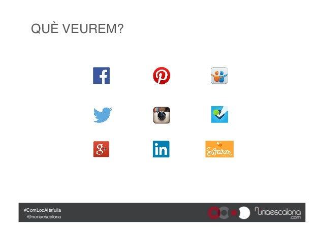 """""""Micropíndola: les novetats de les principals xarxes socials (2014"""") - III Jornada de Comunicació Local 2.0 d'Altafulla Slide 2"""