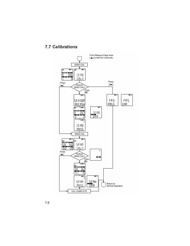 Altair 4x manual en fr es