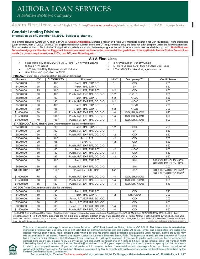 Aurora First Liens: Alt-A/High LTV Alt-A/Choice Advantage/Mortgage Maker/High LTV Mortgage Maker  Conduit Lending Division...