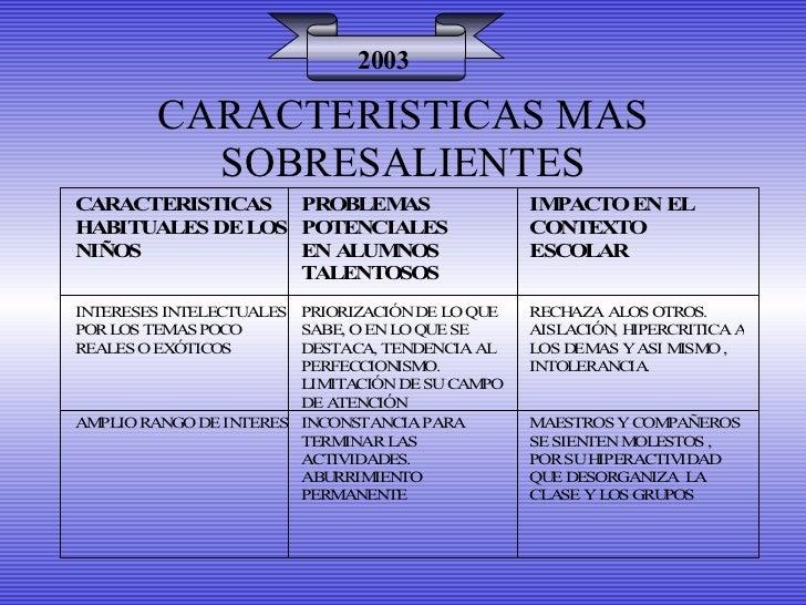 CARACTERISTICAS MAS SOBRESALIENTES 2003