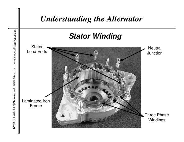 Remarkable Alternator Winding Wiring 101 Capemaxxcnl