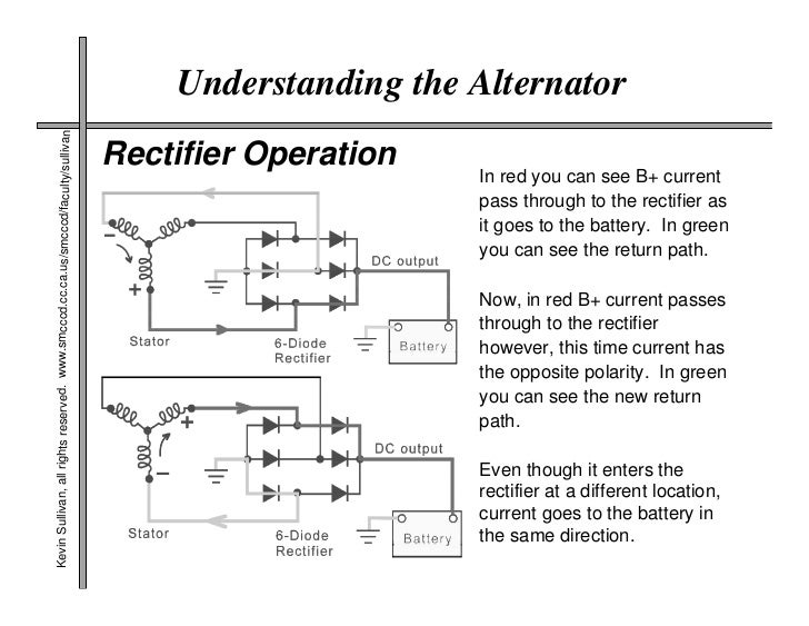 How Alternator Works Diagram Radio Wiring Diagram