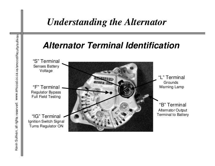 alternator winding