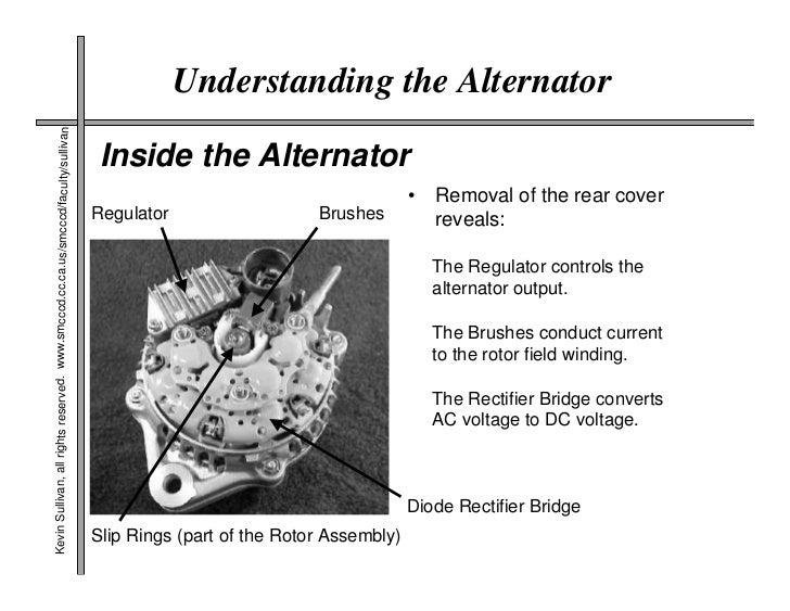 Hitachi Alternator Wiring Diagram Further Denso Alternator Wiring
