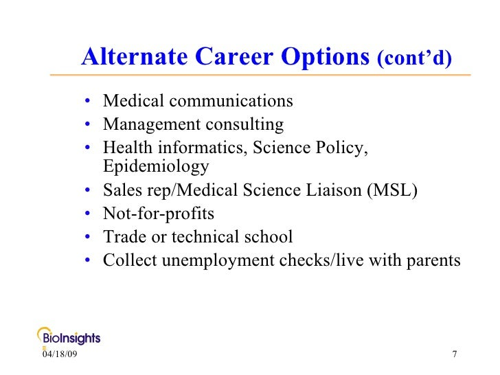 Options trader career path