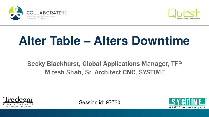 Alter Table – Alters Downtime Becky Blackhurst, Global Applications Manager, TFP      Mitesh Shah, Sr. Architect CNC, SYST...