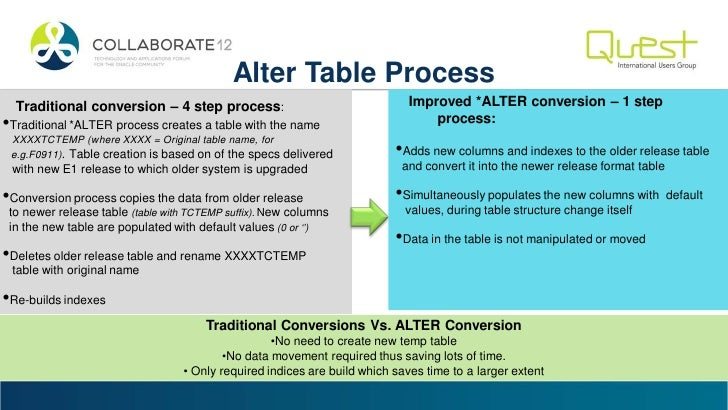 Leverage alter table conversions methodology to alter your upgrade do - Alter table modify default ...