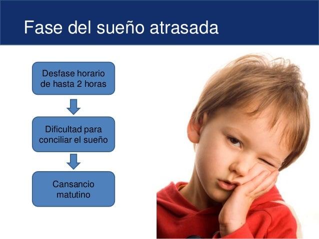 Fase del sueño atrasada Desfase horario de hasta 2 horas Dificultad para conciliar el sueño Cansancio matutino