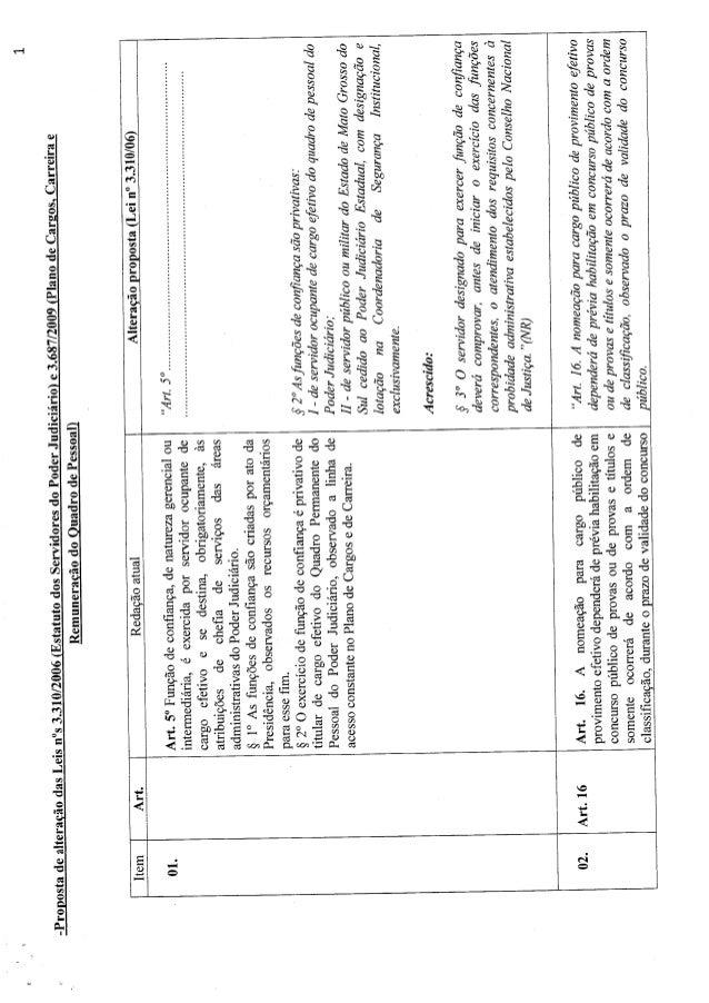 Alterações das leis
