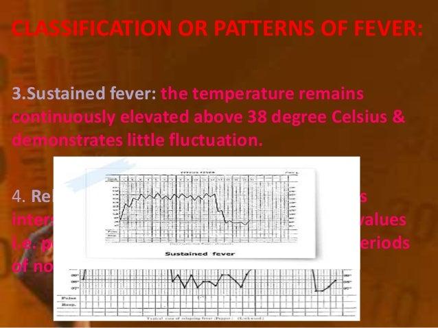 Altered Body Temperature
