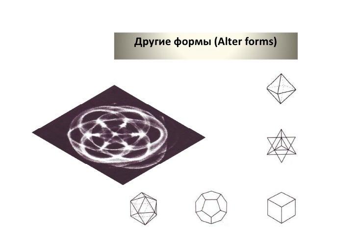 Другие формы (Alter forms)