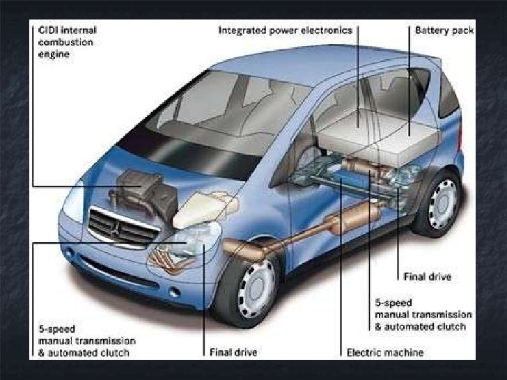 alternate fuels The use of gasoline for transportation is the most commonly used fuel however, there are multiple alternative fuels that are making their ways to the market.