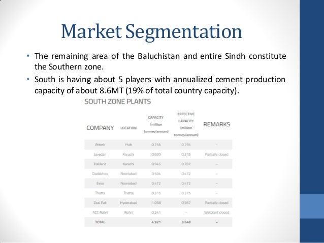 Market segmentation of acc cements ltd