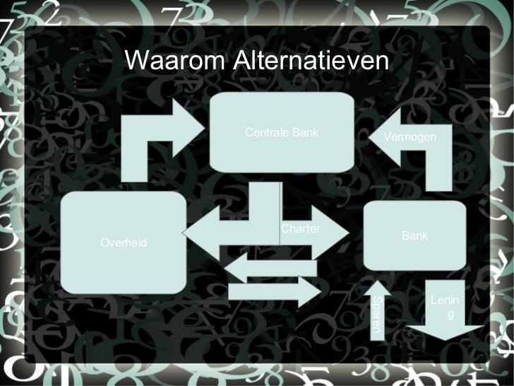 Alternatieven Slide 3