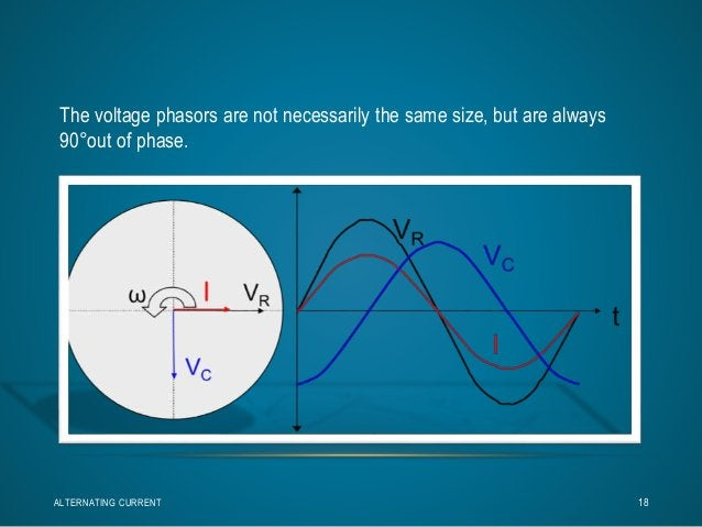The voltage phasors are not necessarily the same size, but are always  90°out of phase.  ALTERNATING CURRENT 18