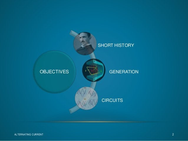 OBJECTIVES  SHORT HISTORY  GENERATION  CIRCUITS  ALTERNATING CURRENT 2