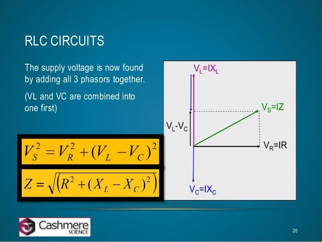 RLC CIRCUITS  The supply voltage is now found  by adding all 3 phasors together.  (VL and VC are combined into  one first)...