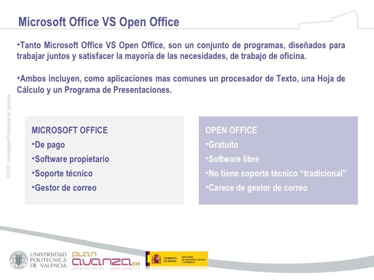 Alternativas a microsoft office - Open office vs office libre ...