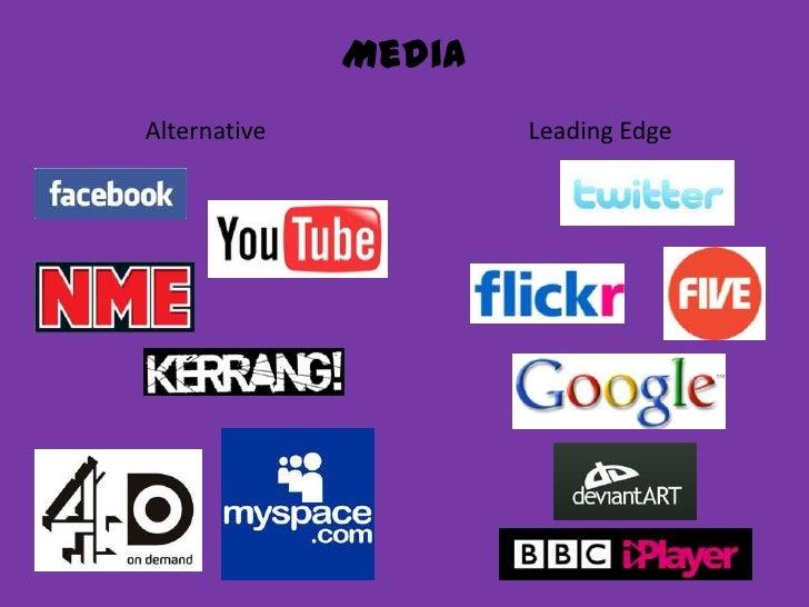 Media<br />Leading Edge<br />Alternative<br />
