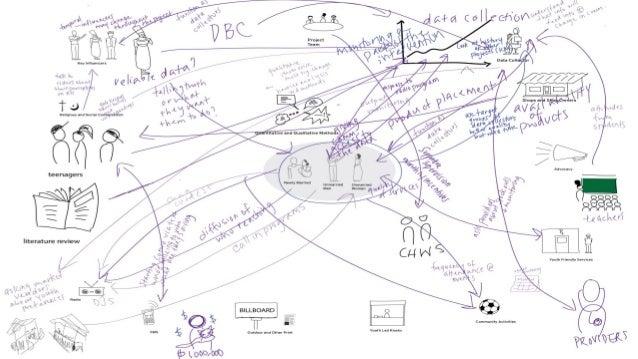 Alternative approaches, follow the feedback, plan for