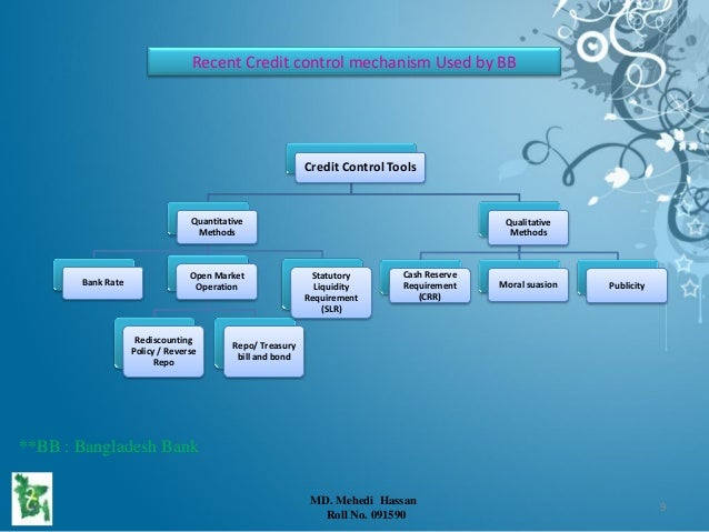 credit control tools of bangladesh bank Monitoring and control of the credit risk exposures for conducting this research, i have to collect secondary data relating to  bangladesh bank website as well as related different other websites, books etc 133 data analysis tools after collecting the relevant data, i will conduct the.