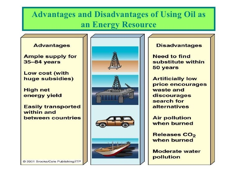 The use of alternative energy as an effective replacement for oil