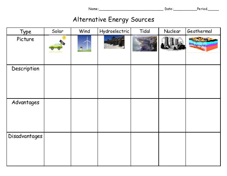 types of energy worksheet