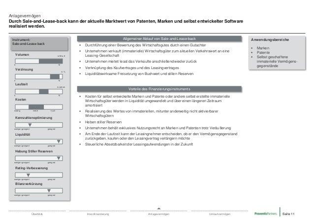 Anlagevermögen Durch Sale-and-Lease-back kann der aktuelle Marktwert von Patenten, Marken und selbst entwickelter Software...