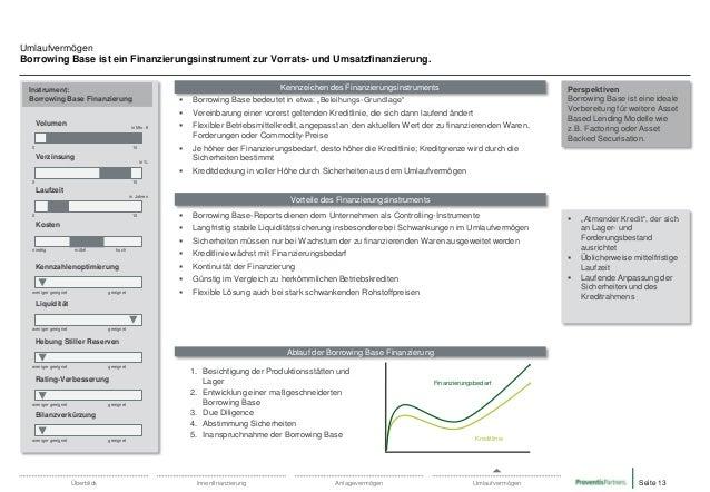 Umlaufvermögen Borrowing Base ist ein Finanzierungsinstrument zur Vorrats- und Umsatzfinanzierung. Kennzeichen des Finanzi...