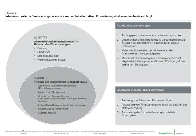 Überblick Interne und externe Finanzierungspotenziale werden bei alternativen Finanzierungsinstrumenten berücksichtigt.  A...