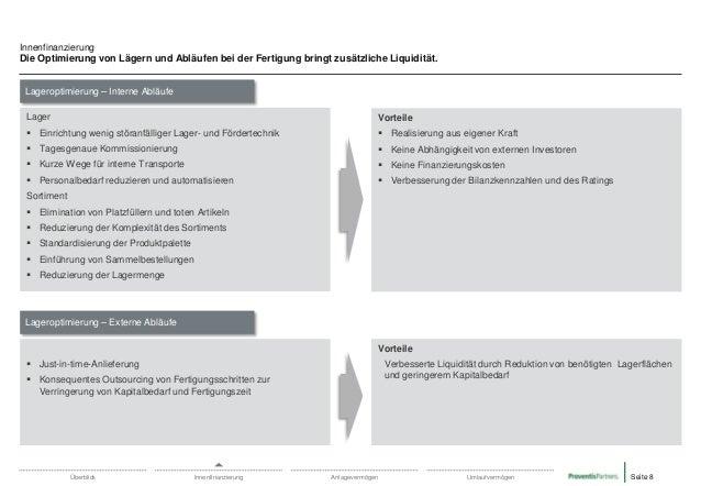 Innenfinanzierung Die Optimierung von Lägern und Abläufen bei der Fertigung bringt zusätzliche Liquidität.  Lageroptimieru...