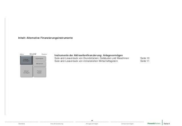 Inhalt: Alternative Finanzierungsinstrumente  Aktiva  Anlagevermögen  BILANZ  Passiva  Eigenkapital  Instrumente der Aktiv...